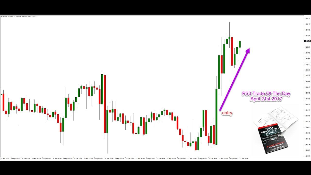 Forex james power trader равно биржевая торговля всегда будет связана определенной долей риска должны