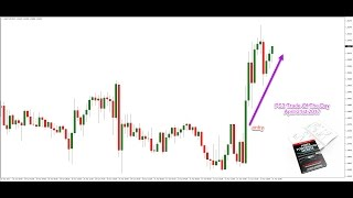 PS3 Forex Power Play Of the Day - 21 Apr 2017