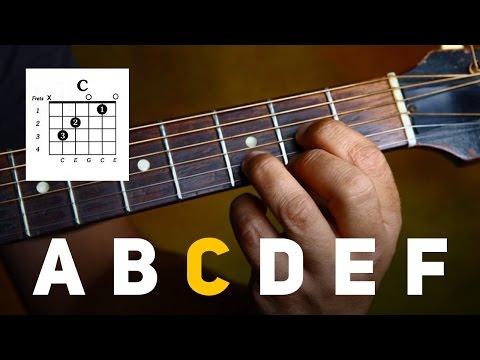 Belajar kunci gitar untuk pemula (KUNCI DASAR UNTUK PEMULA)