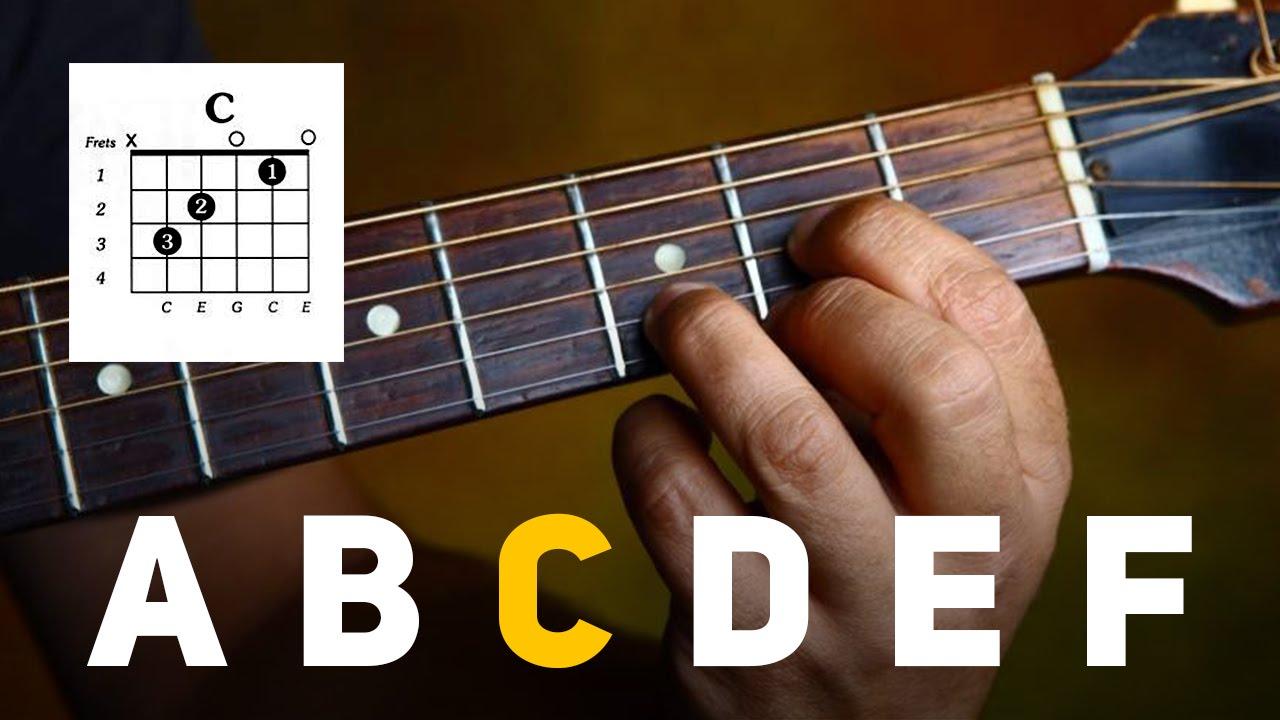 Belajar kunci gitar untuk pemula (KUNCI DASAR UNTUK PEMULA