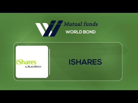 iShares Global Inflation Linked Bond