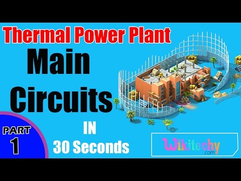 Thermal Power Plant Interview Questions