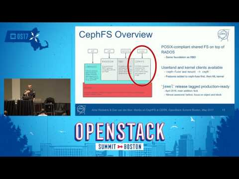 Manila on CephFS at CERN- The Short Way to Production