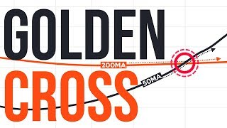 Golden Cross Explained: Why most traders get it wrong (and how it really works) | Forex Training