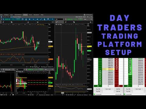 Day Traders S&P Emini Futures Platform Day Trading Setup!