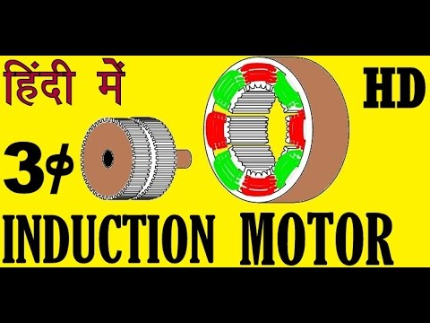 How Does An Induction Motor Work Doovi
