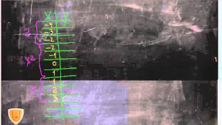 Representación gráfica de funciones a trozos Matemáticas 1º Bach Academia Usero en Estepona