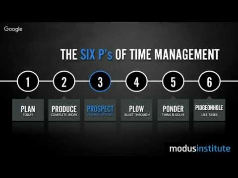 Six P's of Time Management with Personal Kanban