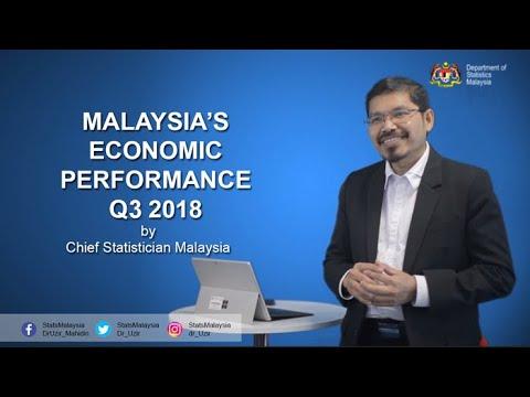 Malaysia's Economic Performance Q3 2018