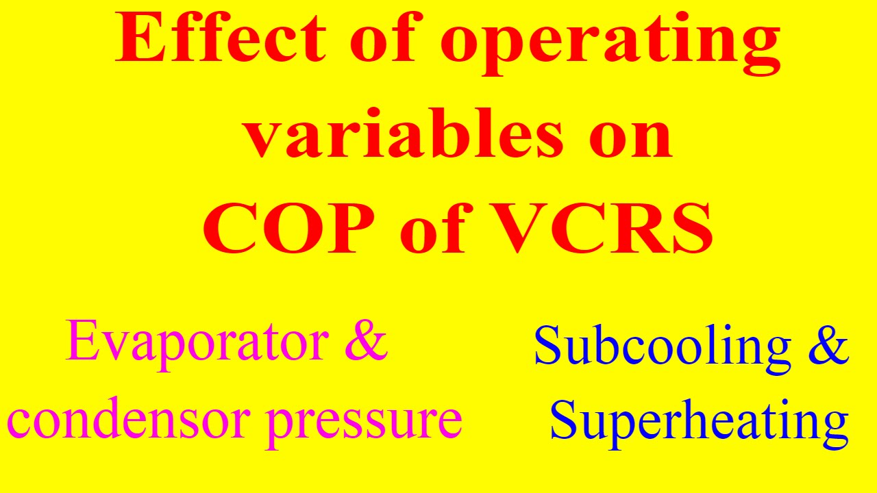 the effects of subcooling and superheating 3 fluke corporation troubleshooting hvac/r systems using refrigerant superheat and subcooling the evaporator and there is a minimum pressure drop between.