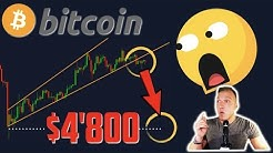 WARNING!!! BITCOIN TO $4'800 VERY SOON! According to THIS Pattern! [$18'000 if we hold THIS price.]