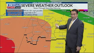Morning Weather Forecast | 4/9/21