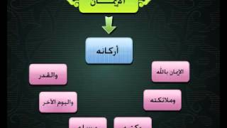 Gambar cover مراتب دين الإسلام (إعرف دينك و انشره لتعم الفائدة )