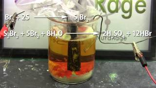 Make sulfuric acid from water and sulfur (electrobromine process)