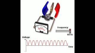 видео Генератор постоянного тока - это... Что такое Генератор постоянного тока?