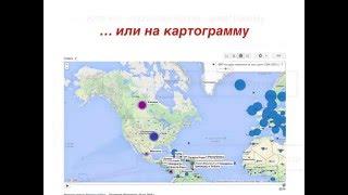 видео Статистические методы исследования (1)