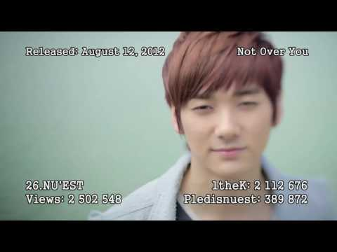 Top 50 Most Viewed Pledis Artists MV's