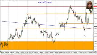 Weekly Forex Analysis, 1st - 5th April 2019, Entry Points, Main Pairs, Gold