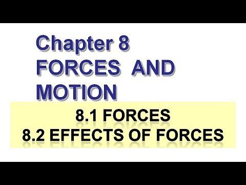 Kssm 2018 Science Form 2 Chapter 8 8 1 8 2 Youtube