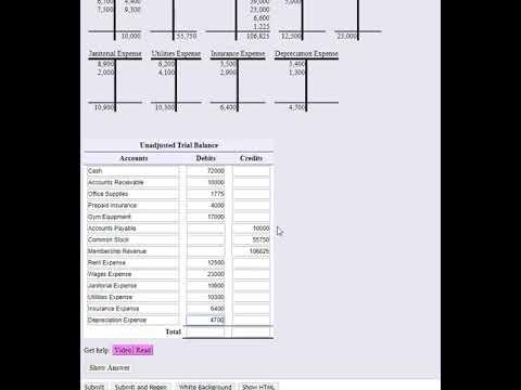 Preparing An Unadjusted Trial Balance T-accounts