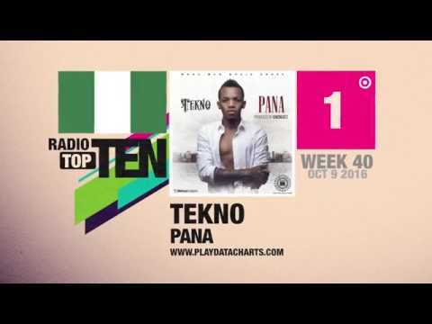 PLAYDATA CHARTS RADIO TOP TEN NIGERIA 2016 WEEK 40