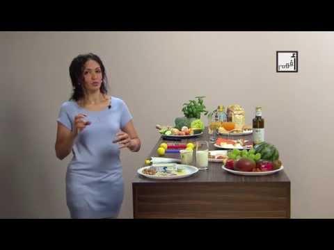 HDL & LDL Cholesterol