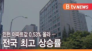 인천 아파트값 0.53% 올라 … 전국 최고 상승률