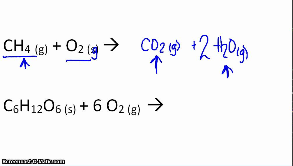 What is the balanced equation for the complete combustion of C12H22O11 in excess oxygen?
