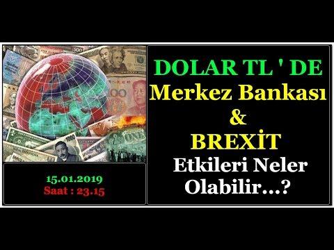 dolar-tl-'de-merkez-bankasi-&-brexİt-etkİsİ-ne-olur...?-(brexit-oylamasında-tarihi-yenilgi-yaşandı.)