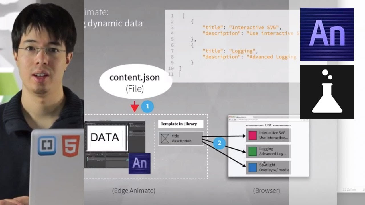 Using templates to render dynamic data adobe edge animate online using templates to render dynamic data adobe edge animate online week episode 6 youtube maxwellsz