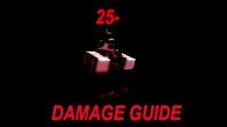 ROBLOX DAMAGE GUIDE ABOVE HEAD[TUTORIAL]