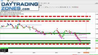 Emini Trading- DayTrading- 3k Real Profits- 09 20 2012