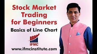 Stock Market Trading for Beginners ll Basics of Line Chart ll Learn Stock Trading