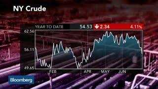Are Investors Too Bearish on Energy?