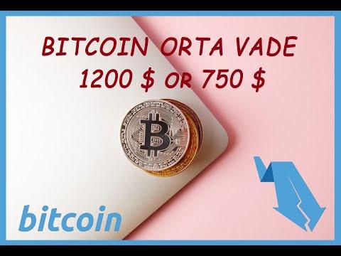bitcoin-medium-term-target-$-1200-or-$-700?!?,-btcusd-analysis