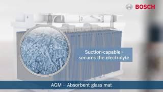 видео Аккумуляторы Bosch для мото техники