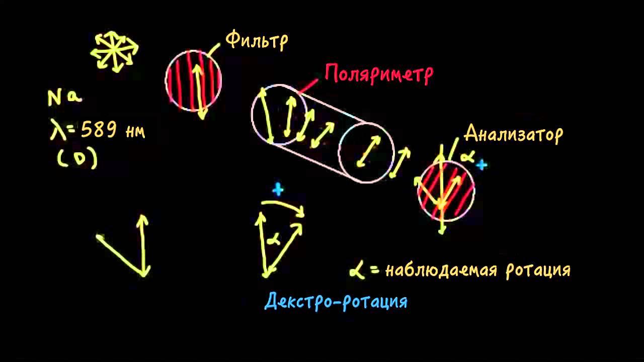 Поляриметрия решение задач программа для решения нестандартных задач по математике