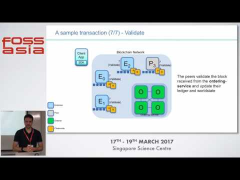 Whats new in Hyperledger Fabric 1.0 - Nikolay Vlasov - FOSSASIA Summit 2017