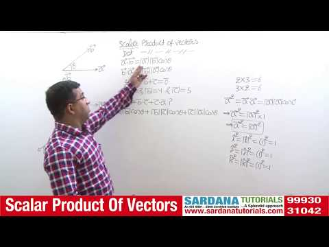 Scalar Product of Vectors