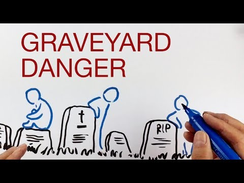 GRAVEYARD DANGER explained by Hans Wilhelm