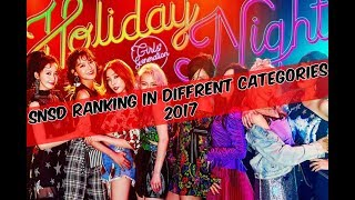 snsd ranking in diffrent categories2017 - Stafaband