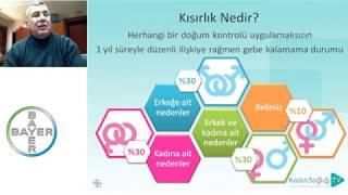 Gebe Kalamama Sorunu Prof Dr Turan Çetin