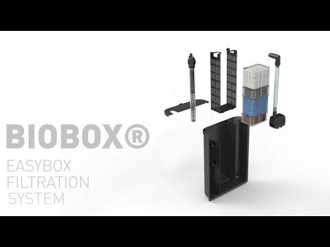 BIOBOX®