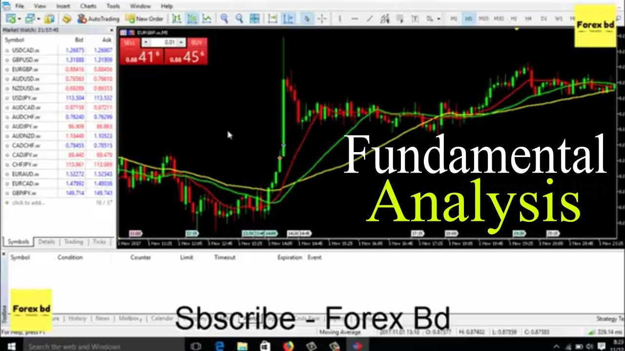 Forex news bangla