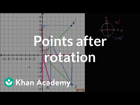 Points After Rotation | Transformations | Geometry | Khan Academy