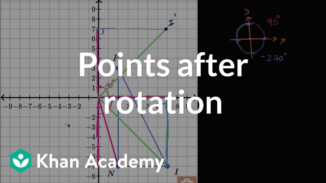 Points after rotation | Transformations | Geometry | Khan Academy ...