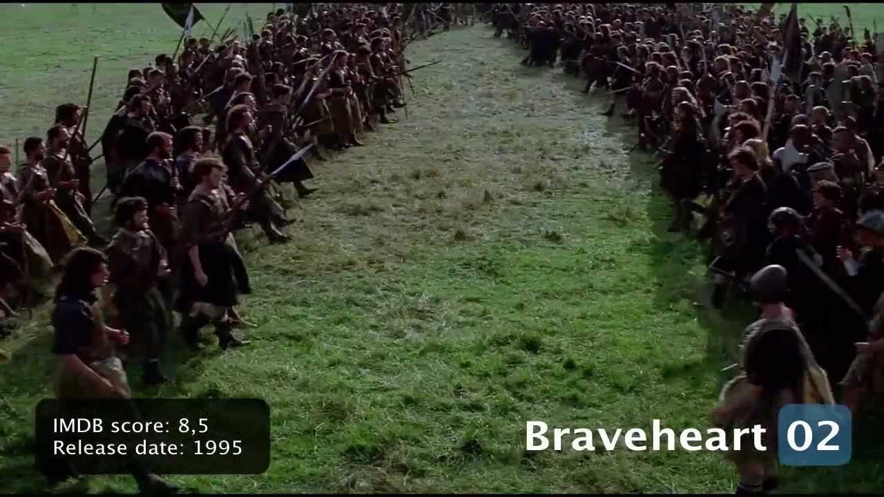 Download Movieera List 01_Top 10 war movies 1995-2012