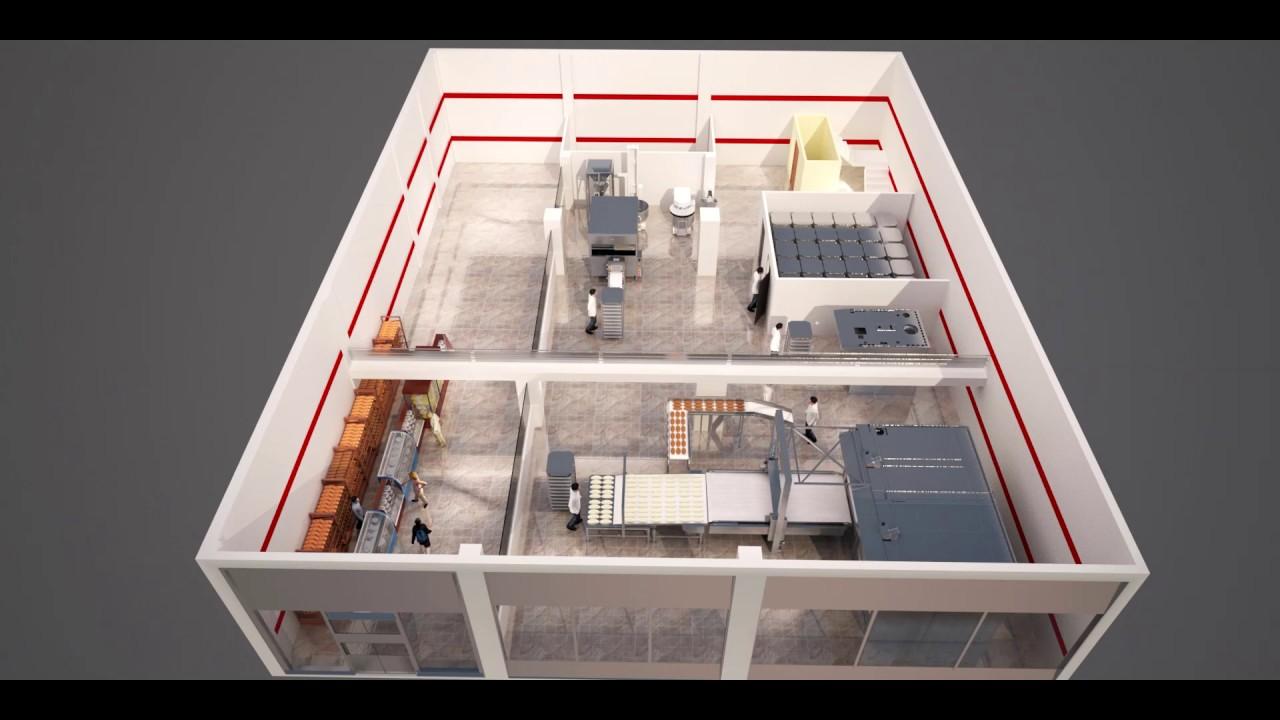 bakery kitchen layout design