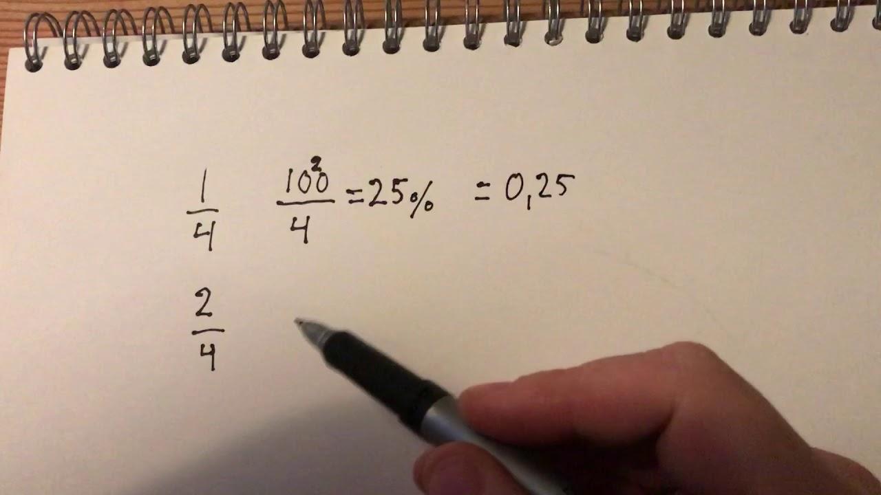 Bråktal till procent och decimaltal