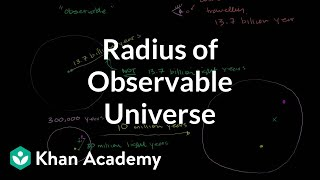 Radius of observable universe | Scale of the universe | Cosmology & Astronomy | Khan Academy